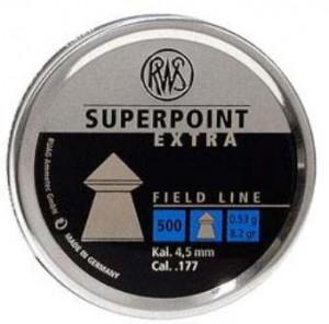 Mimis Superpoint